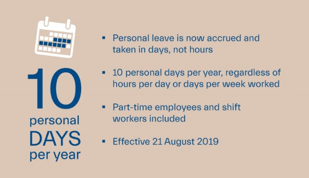 Are you across the changes to personal leave entitlements?
